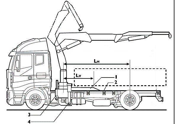 Diseño de carrocería industrial